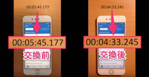 ebea23d3592bd73bde8c4f00c9e5e2d1 content - iPhone 6sをバッテリー交換すると動作速度が変わる