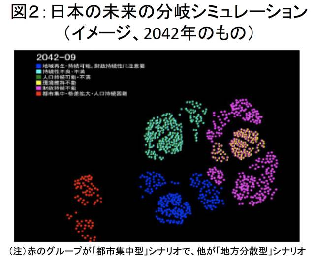 e206704d62459c58760e93b38f583d05 content - 【人工知能】2050年まで日本は持つのか?AIが示す「破綻と存続のシナリオ」[05/26]